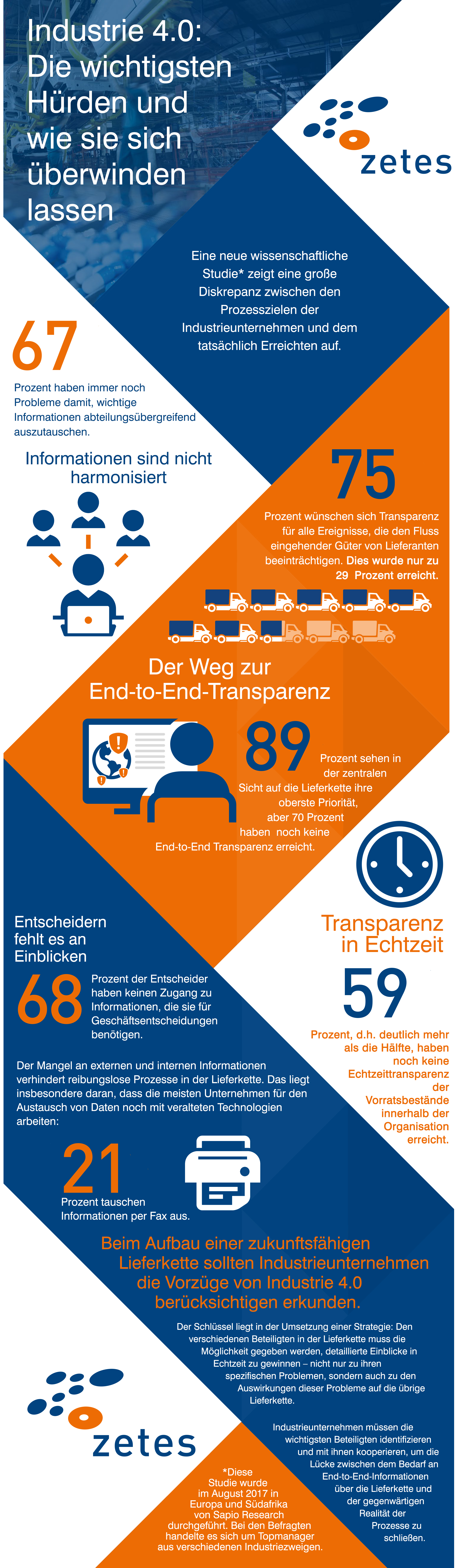 INFOGRAPHIC_MANUFACTURING_2018_DE